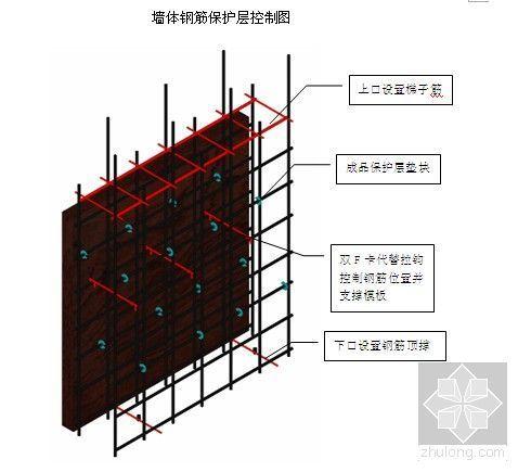 中建创地优工程质量策划及质量保证措施