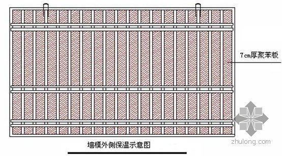 北京市某住宅项目冬季施工方案