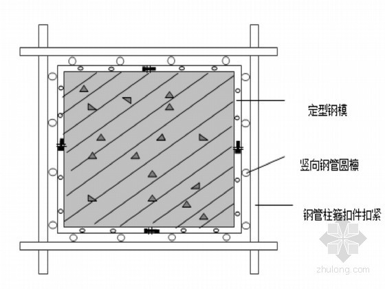 水利枢纽建设综合施工组织设计(防洪节点工程)