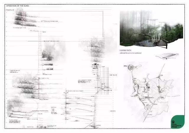 第九届国际景观双年展—景观学校展览作品_31