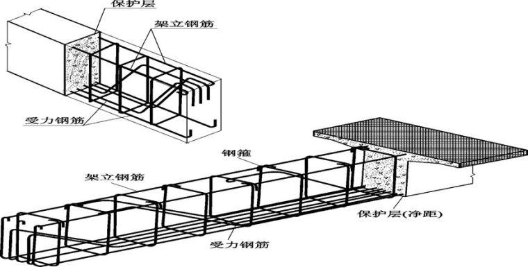 好看好用的桥梁工程图,你值得拥有!_16