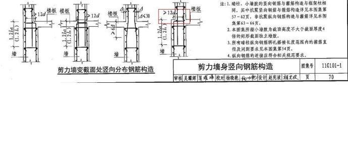 [转载]约束边缘构件的变截面钢筋构造
