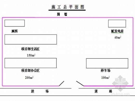 河道疏浚治理工程施工组织设计