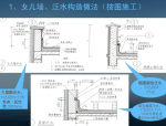 住宅楼屋面工程策划方案讲解(图文丰富)