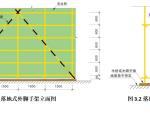 落地式钢管脚手架安全文明施工标准化图集