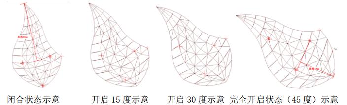杭州奥体博览城网球中心整体结构设计研究综述_4