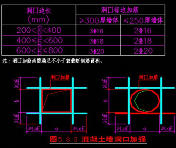 現場墻、板、梁鋼筋連接施工要點及常見問題_20