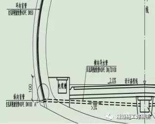 隧道衬砌施工技术全集_6