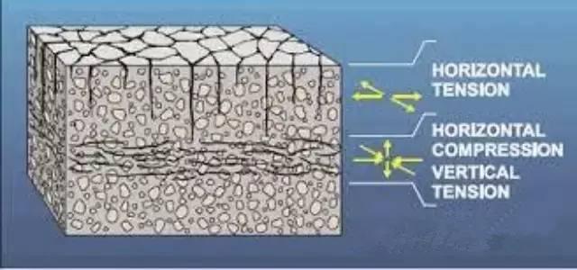 混凝土工程常见缺陷及修补措施