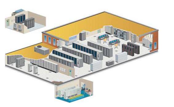 IDC电气图纸资料下载-某公司IDC数据中心解决方案