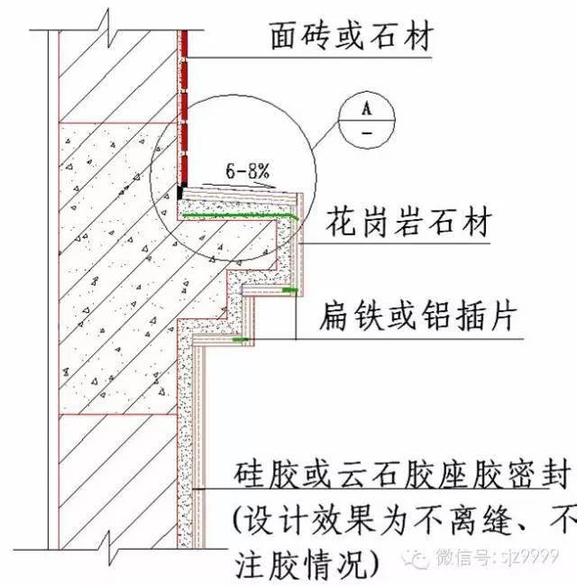 石材墙幕做法——详细节点图_18