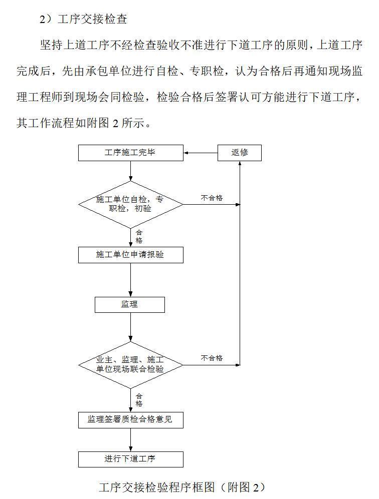 金港世纪天城一期工程监理规划范本(共98页)_10
