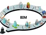 BIM在工程造价管理中的优势