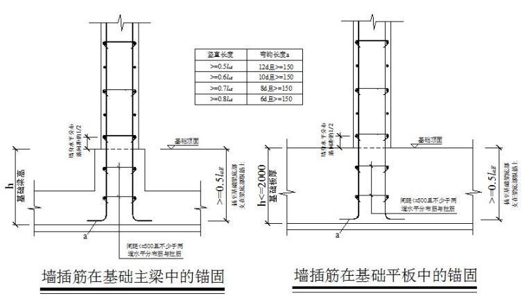 [河北]剪力墙结构高层商场及办公用房施工住宅设计(300余页)_7