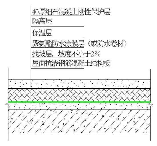 万科防渗漏施工做法图文讲解_24