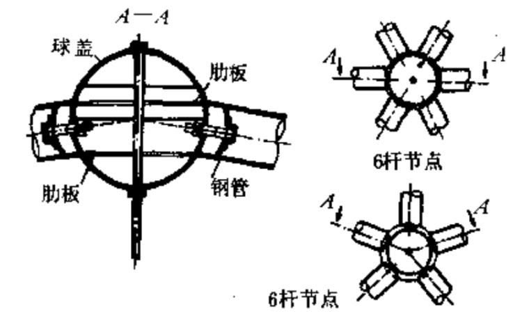 网壳结构设计_7