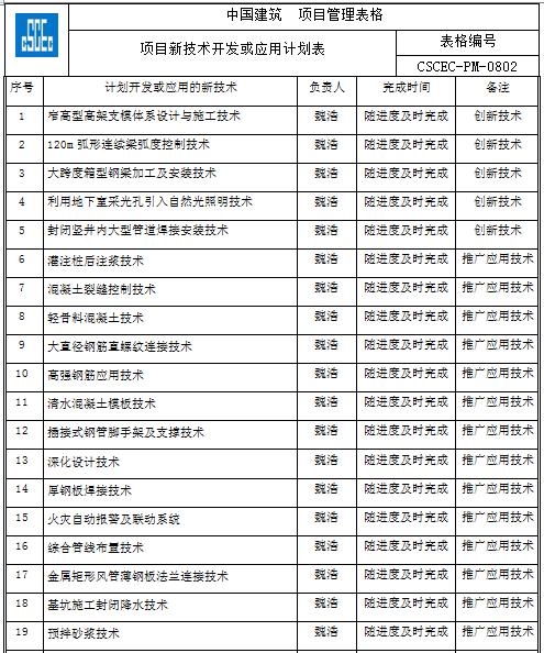天津某金融机构综合楼施工组织设计【300余页,丰富图解】_2