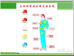 地质工程安全管理与安全技术PPT(图文)