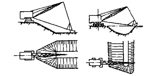 水利水电工程施工组织设计手册_2