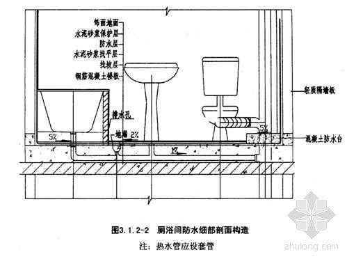 厨房卫生间地面刚性防水材料与柔性防水涂料复合施工工艺