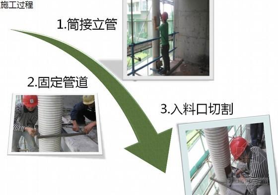 [QC成果]房建施工楼层垃圾排放方法成果(创新型)