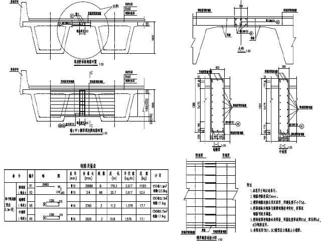 上海八车道高架路预应力简支小箱梁设计图纸115张(pdf)