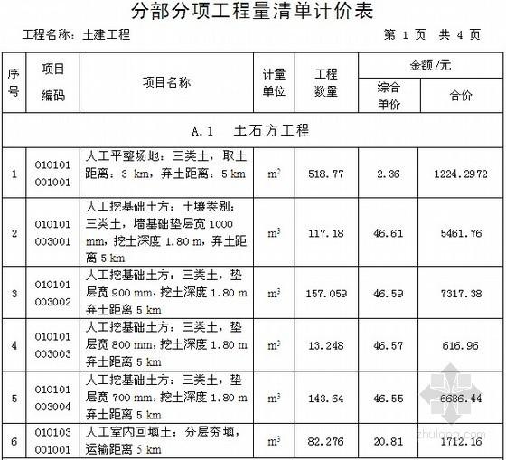 [毕业设计]合肥某住宅楼工程量计算及清单编制(2010)