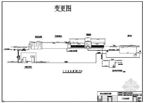 v型滤池原理资料下载-某地污水处理仪表检测图