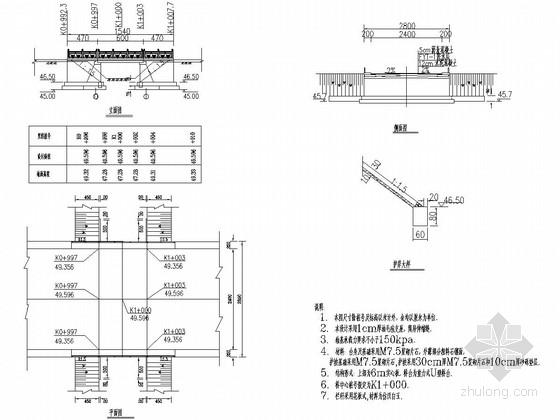 现浇钢筋混凝土实心板桥施工图设计(15张)