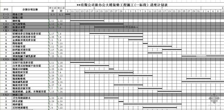天津某办公楼装修工程施工组织设计(投标施组)