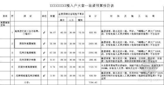 某房地产开发项目大堂装修清单及工程量、定标价(2008-2-22)