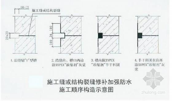 [江苏]文化艺术中心地下室底板防水方案(赛柏斯XYPEX)