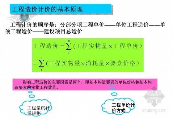 [名师讲解]2013版建设工程量清单计价规范宣贯解读(314页)
