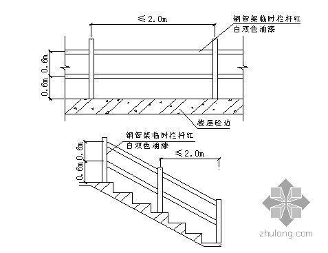 淄博某高层商住楼施工组织设计(优质结构)