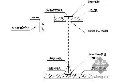 徐州某住宅项目施工组织设计(古彭杯)