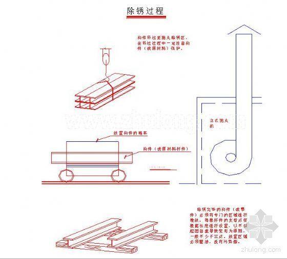 苏州某钢结构厂房施工组织设计