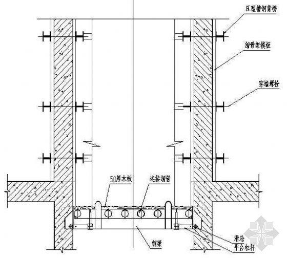 电梯井筒模板示意图