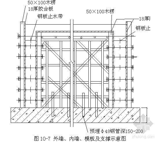 南京某大学图书馆施工组织设计(争创扬子杯)