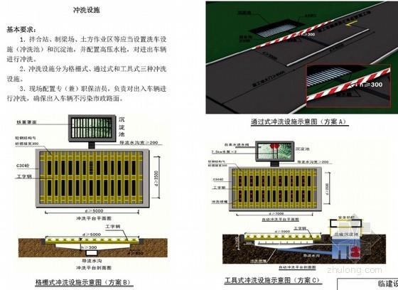 建筑工程基础设施工程安全生产管理标准化图册(附图丰富)