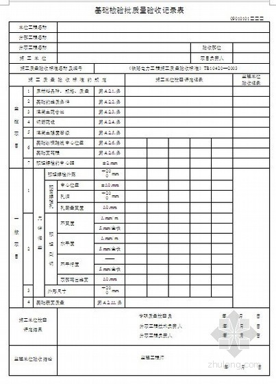某铁路电力工程质量验收记录表