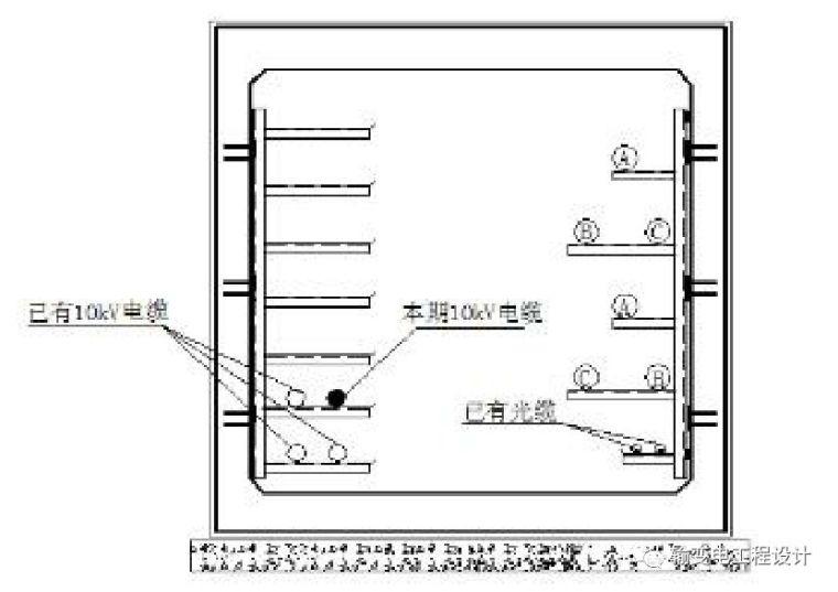 电缆敷设方式设计深度不足 [电缆线路常见病]