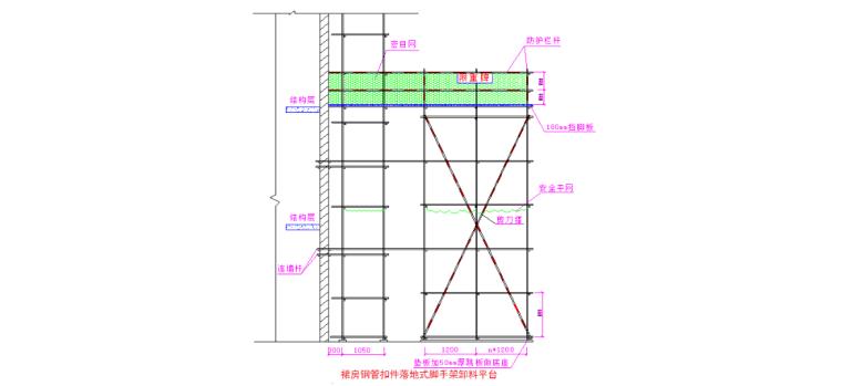 [江苏]框架剪力墙结构工程脚手架施工技术方案