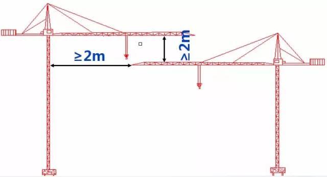塔吊布置技术超全面解析!_6
