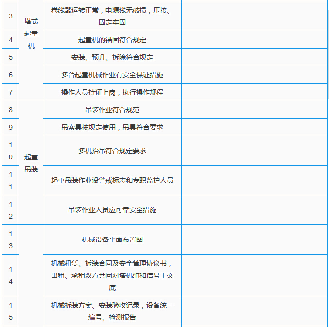 建筑施工单位节后复工10个安全检查表_13