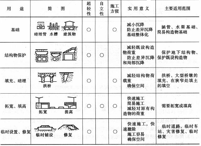 《地基处理》课程讲义549页(知名大学)_7
