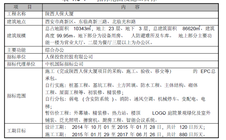 陕西人保大厦施工组织设计合稿(EPC总承包项目)_2