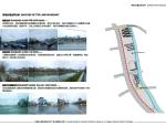 【上海】宝山顾村绿地北郊广场三期概念方案设计