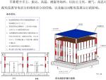 建设工程施工现场设备管理培训(119页)