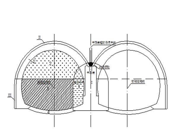 连拱隧道施工工艺工法