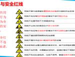 【全国】公司安全月启动-活动安全宣传(共30页)